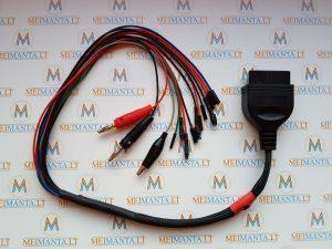 MPPS Tricore jungtis / perėjimas